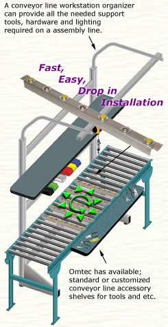 PBT Ball Transfers and PPD Positioner Pad Conveyor Workstation