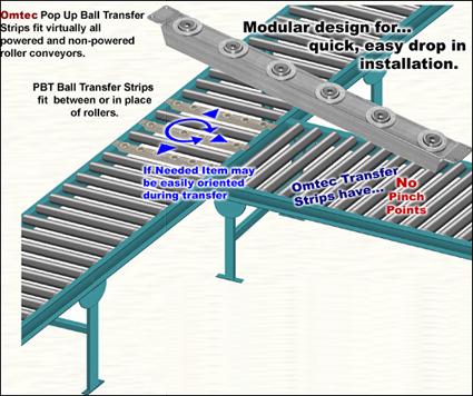 Conveyor Line Transfers Using Pop Up Ball Transfer Strips