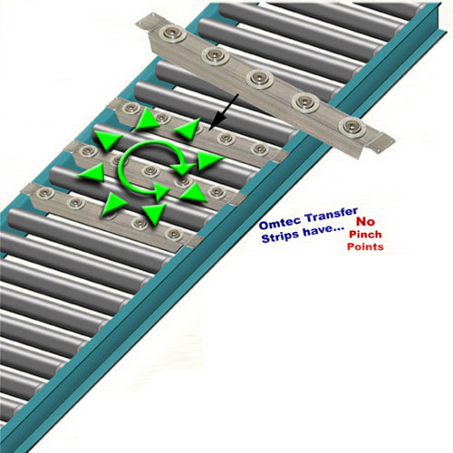 Omtec PBT Ball Transfer Conveyor Line Orientating and or Positioning Stations