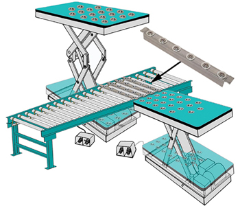 Ergonomic Scissor Lift With Pop Up Ball Transfer Table