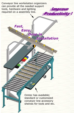 PPD Positioner Pad Conveyor Workstation